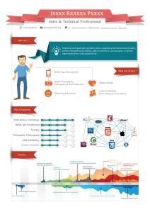 make your resume better with infographics tip 2 sourcingspider
