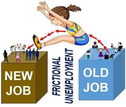 Hr Word Frictional Unemployment Sourcingspider
